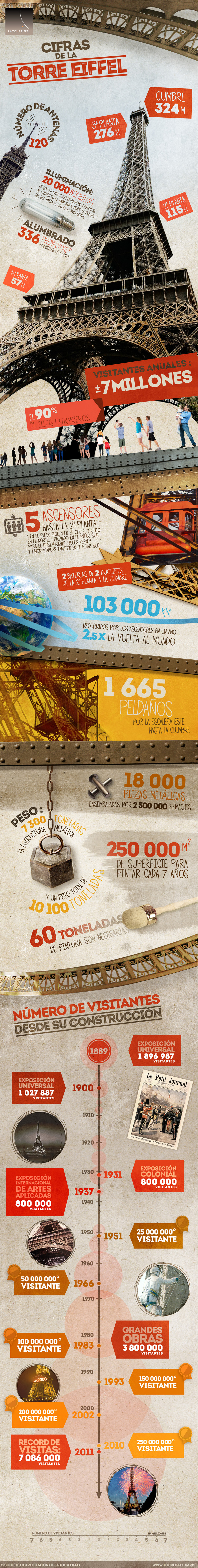 toureiffel-infographie_es